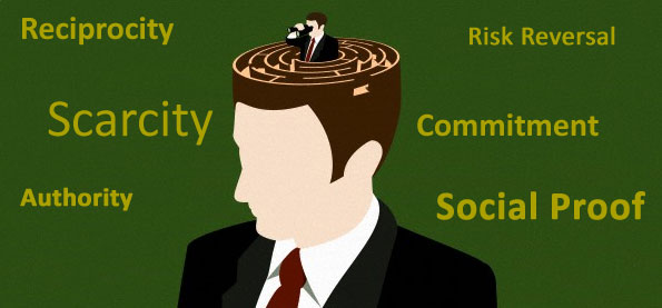 social influence How To Get Inside the Minds Of Your Customers